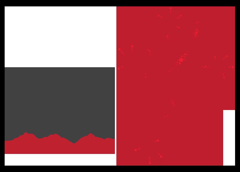 Ajara Yoga Centar